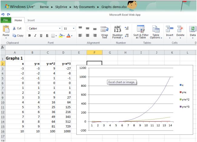Graph demo spreadsheet open in Excel Web App