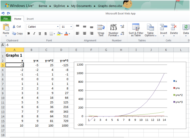 Change a value (x=-3 to x=-5) and the graph changes in Excel Web App
