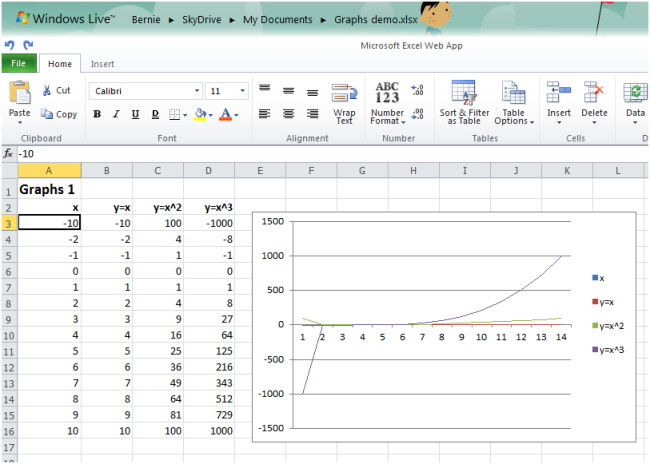 Just to be sure. Change x=-5 to x=-10 and the graph changes in Excel Web App