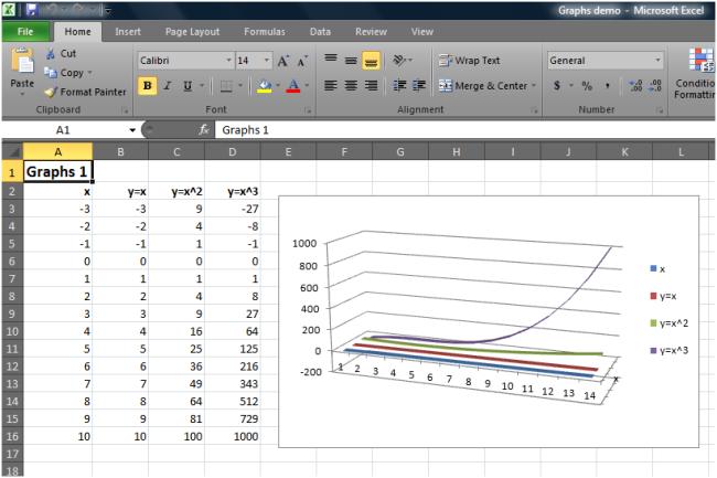 Graph created in Excel desktop